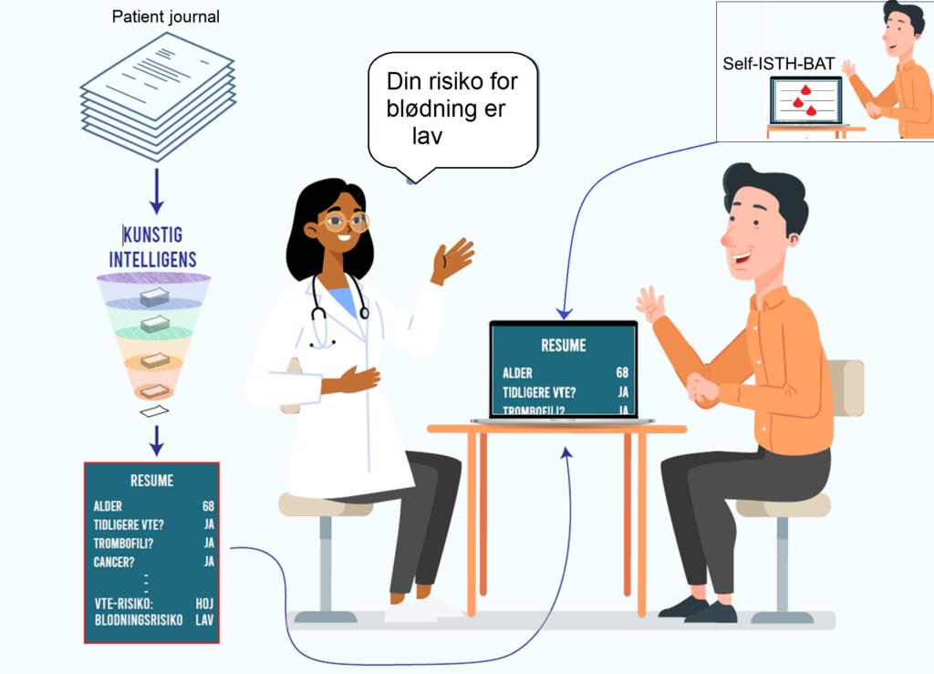 Illustration af, hvordan AI bruges til diagnostik af urinvejskræft